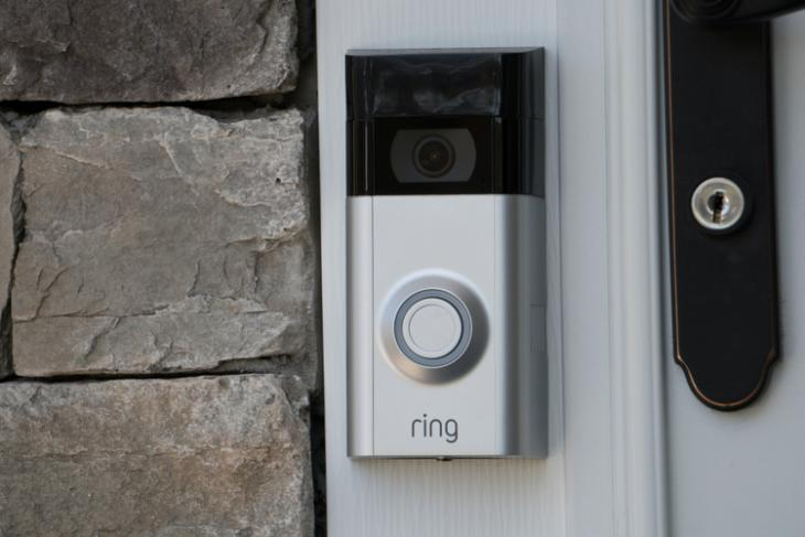Ring Camera shutterstock website