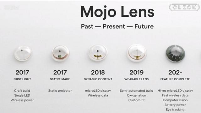 mojo vision ar lens timeline