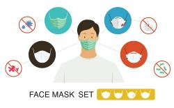 N95 vs P95 vs R95- Which Air Pollution Face Masks to Choose