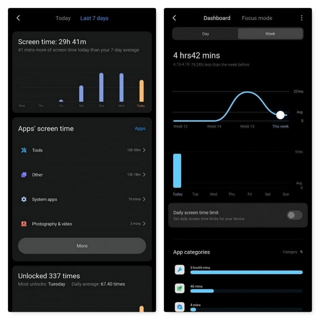 screen time miui 12