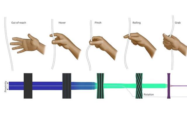 Google braid 1