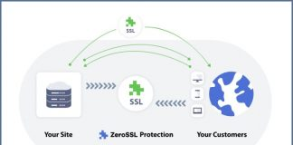 ZeroSSL- Fast and Free SSL Protection for Everyone