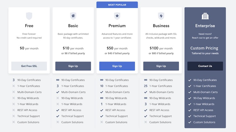 ZeroSSL - Pricing