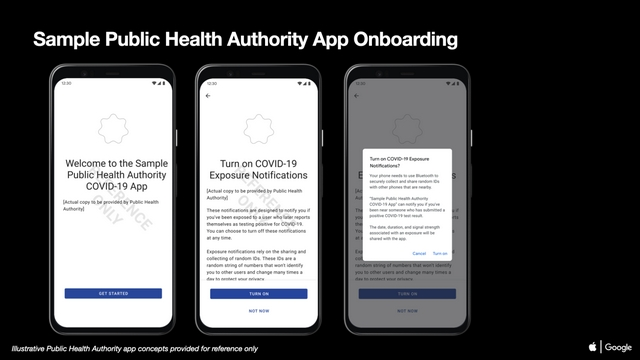 exposure notifications onboarding android