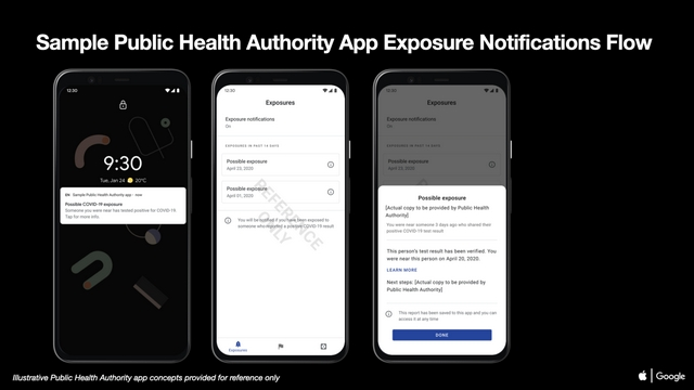 exposure notifications sample android