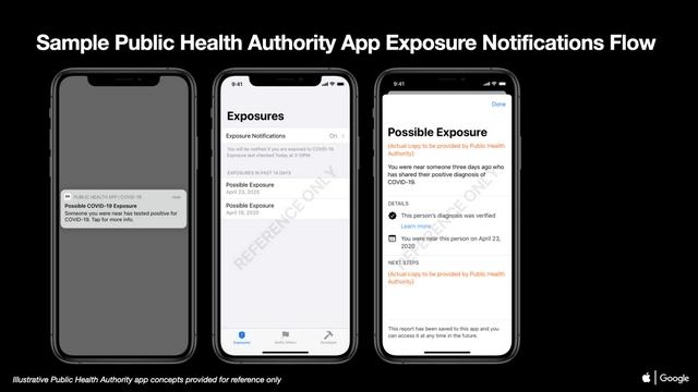 exposure notifications sample ios