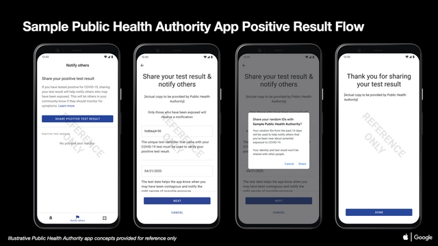 sample positive result android