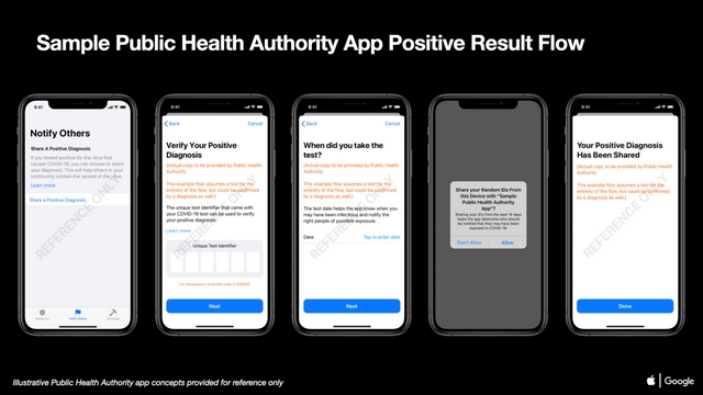 sample positive result ios