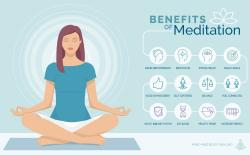 10 Best Meditation Apps for Android and iPhone in 2020