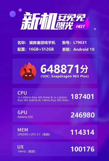 Lenovo Legion Gaming Phone AnTuTu Listing Reveals Snapdragon 865+ SoC, 16GB RAM