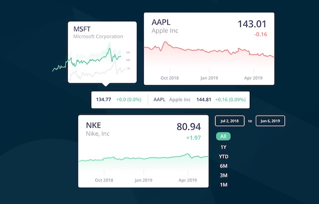 Marketstack Stock