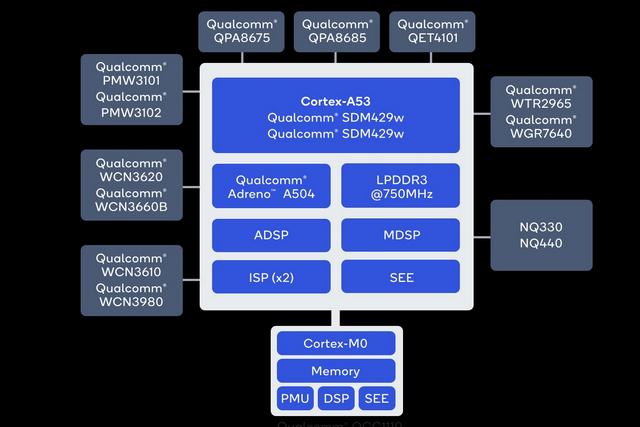 Qualcomm Announces Snapdragon Wear 4100 Platform for Wear OS Devices