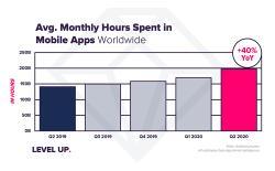 app usage surged q2 2020 coronavirus