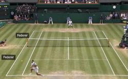 Ai simulates tennis matches feat.