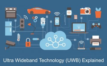 What is Ultra Wideband Technology (UWB) - Explained