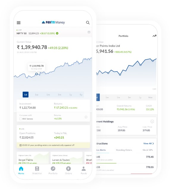 Paytm Money Launches Stock Broking with Free Delivery Trades; Intraday Trades at ₹10