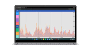 How to Monitor System Performance in a Chromebook