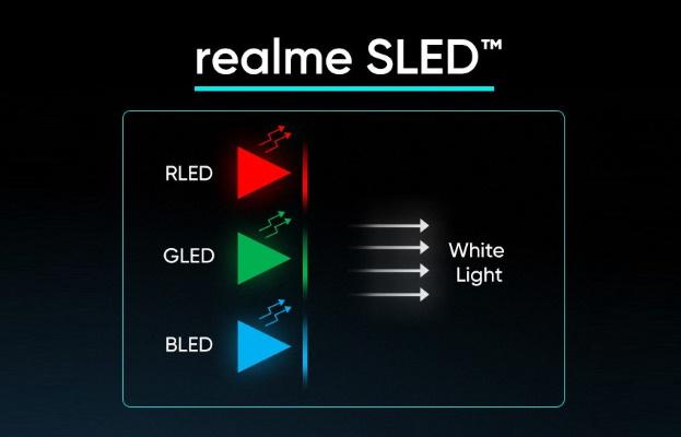realme SLED tech
