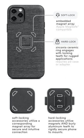 10. Mobile by Peak Design