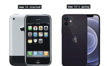 iphone retro tech evolution