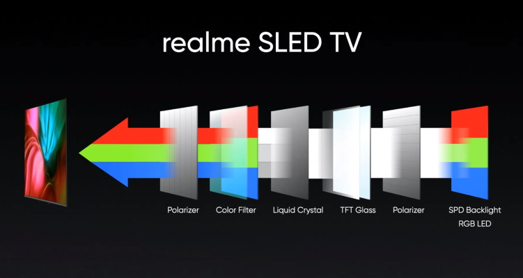 realme sled technology new
