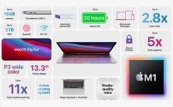 macbook pro with apple m1