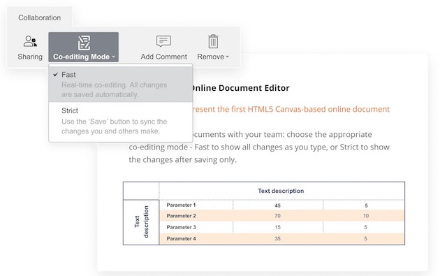 2. Different Co-editing Modes