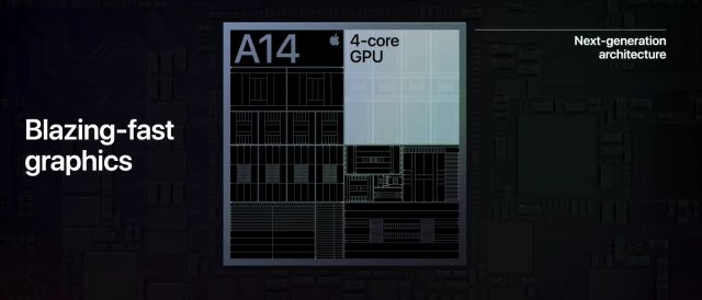 Snapdragon 888 vs A14 Bionic: The Silicon Battle