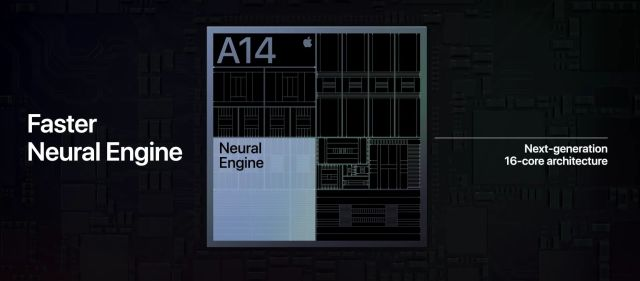 Snapdragon 888 vs A14 Bionic