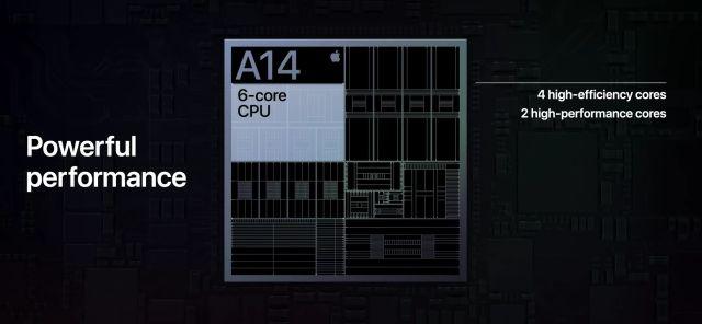 6 Snapdragon 888 vs A14 Bionic