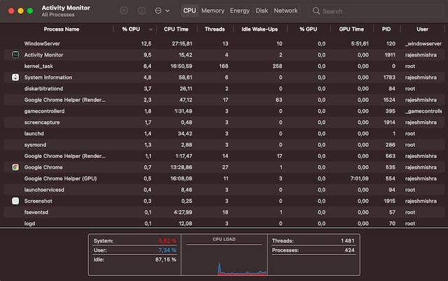 Monitor de actividad en Mac