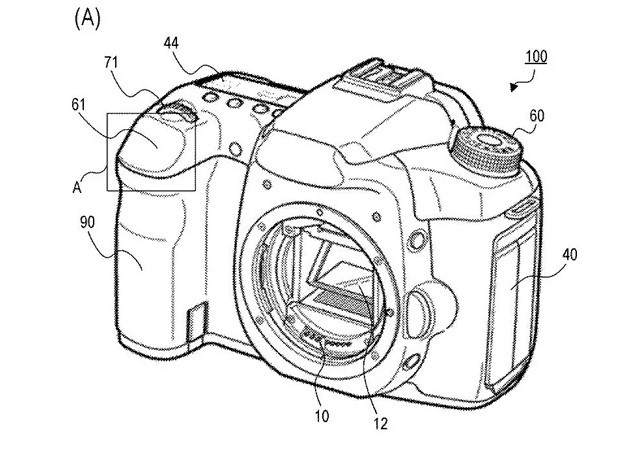 Canon replace shutter button with shutter touchpad