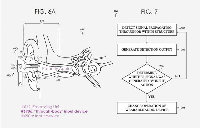 apple tws earphone control using body movements