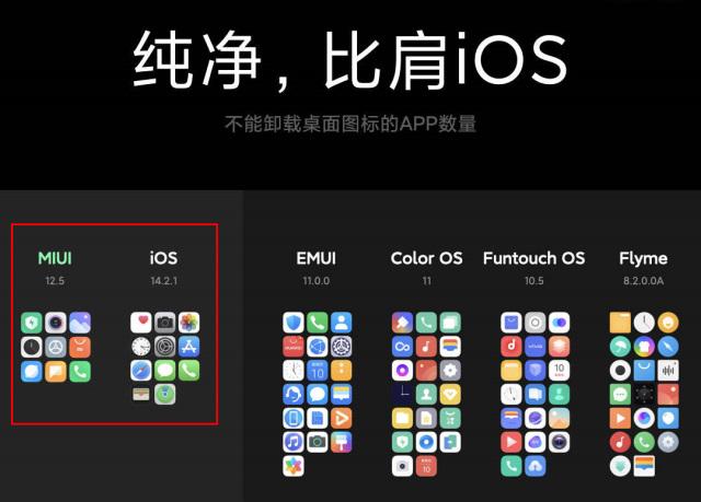 xiaomi says MIUI 12.5 has less bloatware than iOS 14