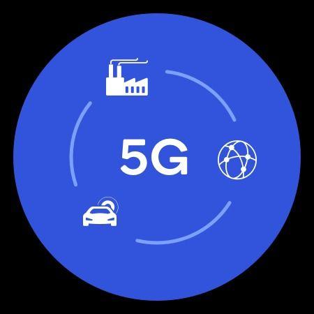 SA and NSA 5G