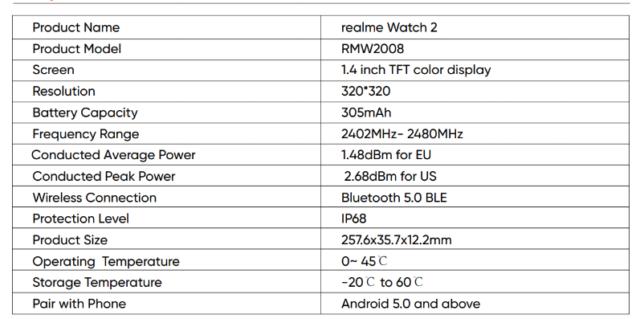 realme watch 2 specs sheet -2