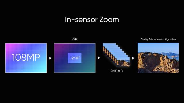 in-sensor zoom realme 8 pro