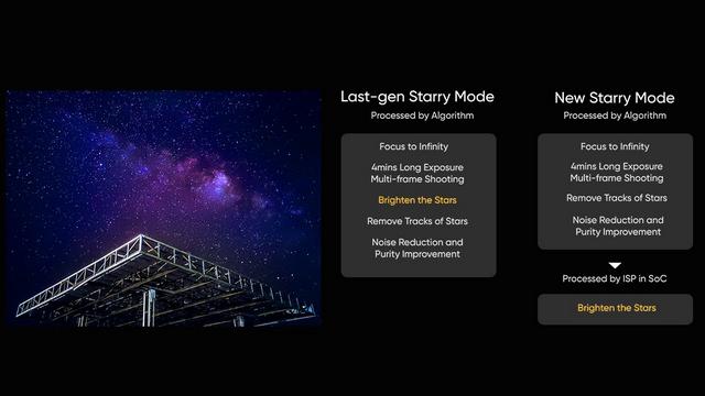 new starry mode realme