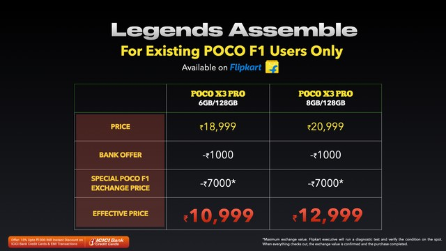Poco offers upgrade offer to Poco F1 users