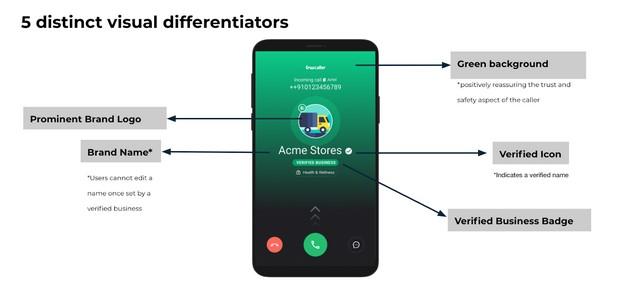 Truecaller Will Let Businesses Verify Their Caller IDs