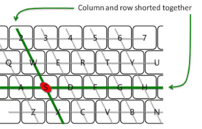 keyboard layout image