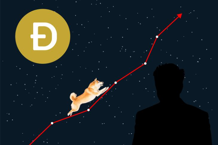 """Elon Musk Says That He """"Won't Be Selling His Doge"""""""
