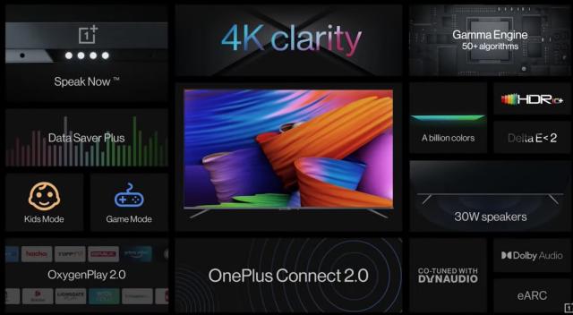 oneplus tv u1s features