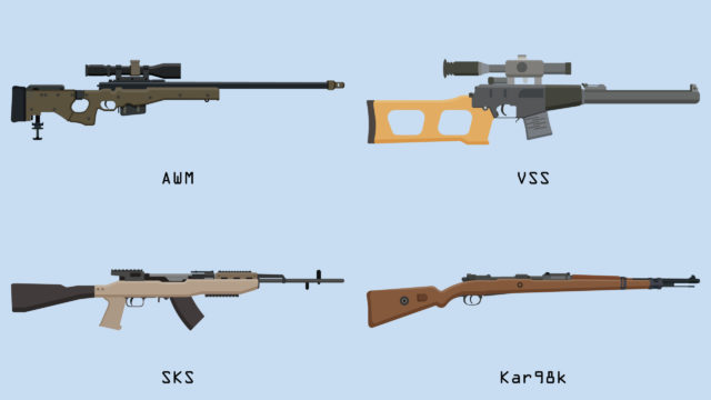battlegrounds mobile india sniper rifles - weapons damage chart