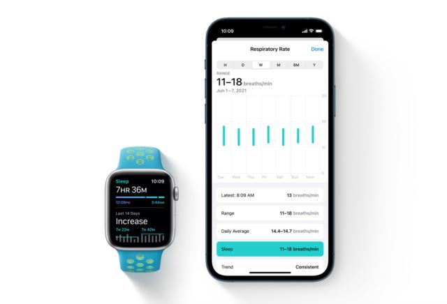 Was ist die Atemfrequenz auf der Apple Watch?