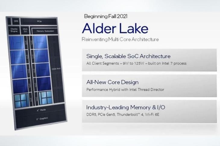 Intel Announces New 12-Gen Alder Lake CPUs for Desktops and Mobile Devices