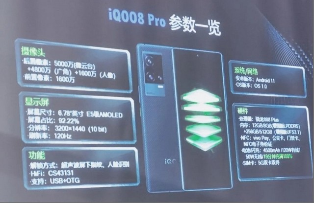 iQOO 8 Pro Specifications Leak Ahead of August 17 Launch in China
